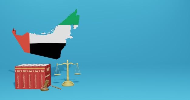 Закон объединенных арабских эмиратов для инфографики, контента социальных сетей в 3d-рендеринге Premium Фотографии