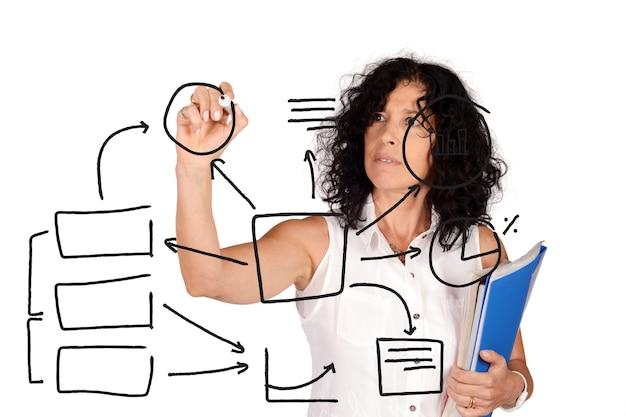 Woman drawing bussiness plan on virtual screen Premium Photo