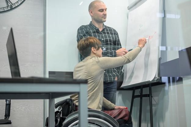 フリップチャートに書いて車椅子の女性 無料写真
