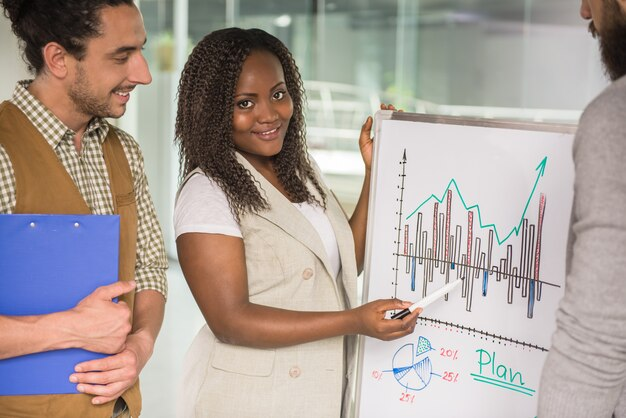 Woman showing to colleagues new business strategy. Premium Photo