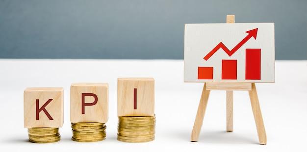 Деревянные блоки со словом kpi Premium Фотографии