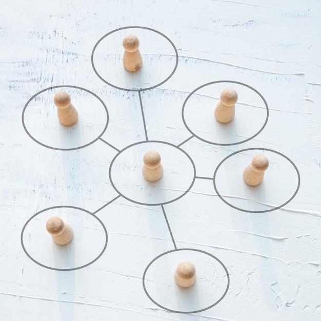 木製人形、チームワークと調整の概念。 Premium写真