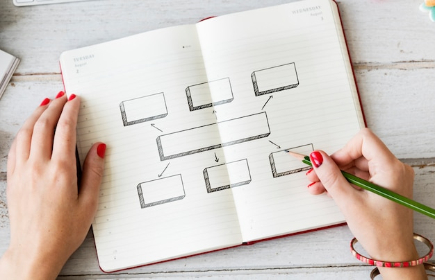 Young woman drawing a mind map in a notebook Premium Photo