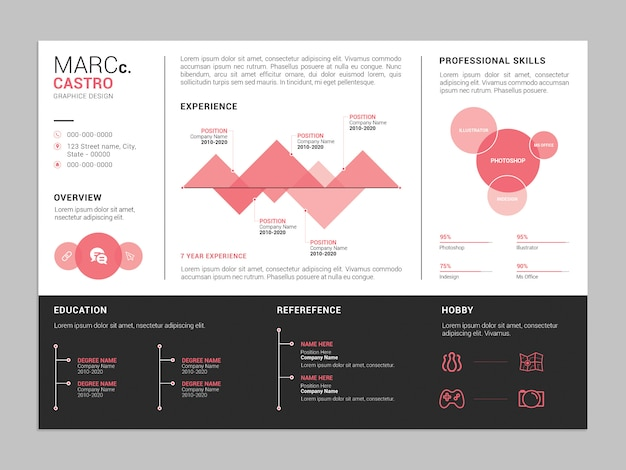Creative info-graphic resume template. Premium Psd