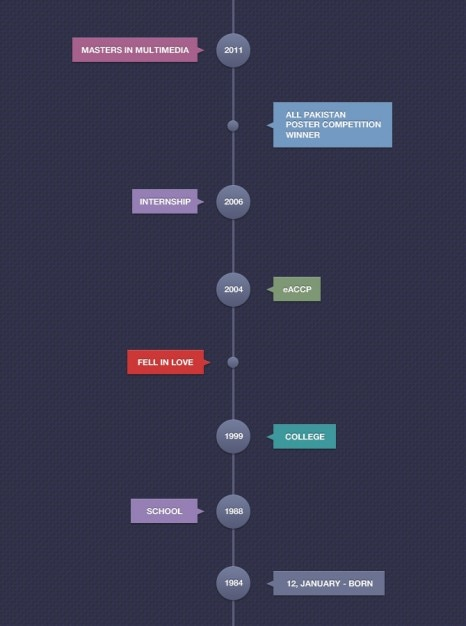 personal records timeline perfect for rsum free psd