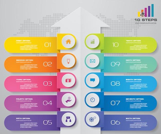 10ステップinfographics要素矢印テンプレートチャート。 Premiumベクター