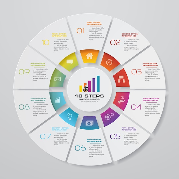 10 steps cycle chart infographics elements. Premium Vector