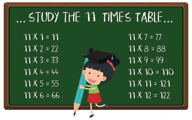 女の子と11回テーブルを勉強する Premiumベクター
