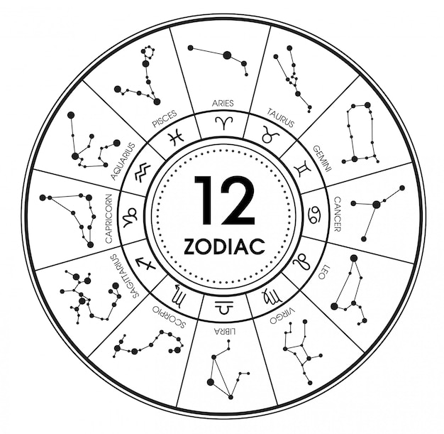 The 12 zodiacal signs constellations. Premium Vector