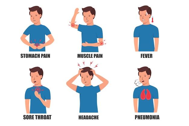 コロナウイルス2019-ncov症状。性格、症状が異なるコロナウイルスの男性-咳、発熱、くしゃみ、頭痛、呼吸困難、筋肉痛。 Premiumベクター