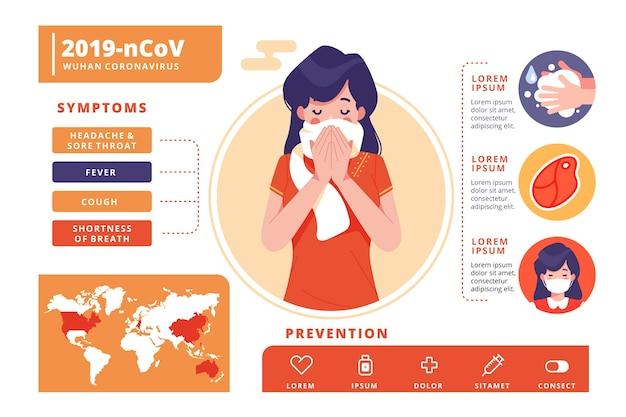 コロナウイルス2019年症状インフォグラフィック 無料ベクター
