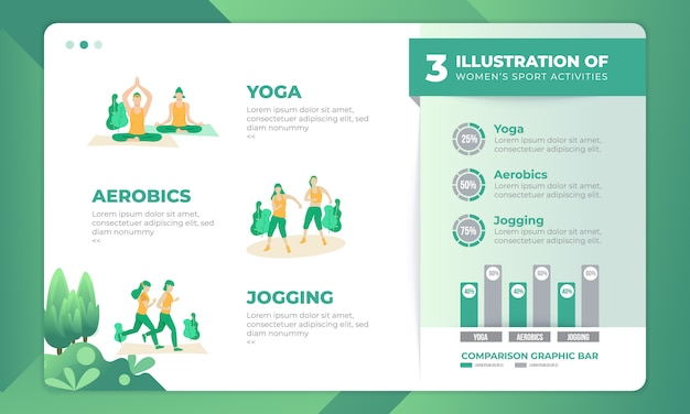 3 illustration of women's sport activities with infographic on landing page template Premium Vector
