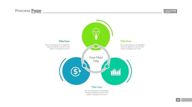 3つの部分からなるアイデアチャートスライドテンプレート 無料ベクター