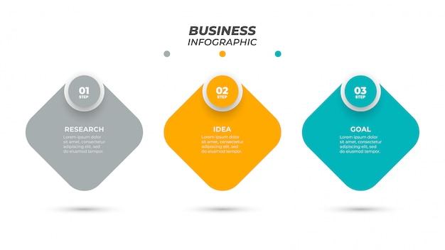 サークルと正方形のインフォグラフィックテンプレートデザインラベル。 3ステップのビジネスコンセプト Premiumベクター