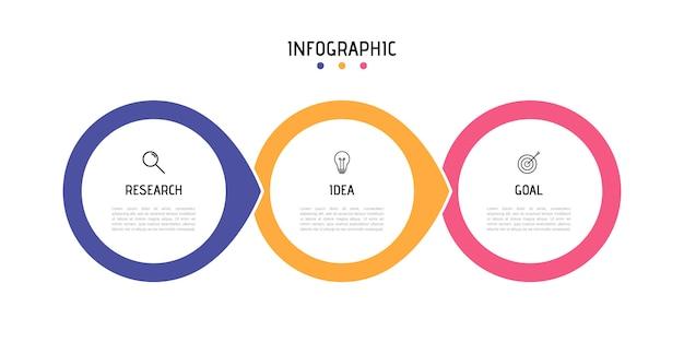 ビジネスプロセスインフォグラフィックテンプレート。番号3のオプションまたはステップを持つカラフルな円形要素。 Premiumベクター