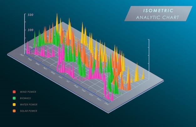 3d isometric big data visualization graph Vector   Premium