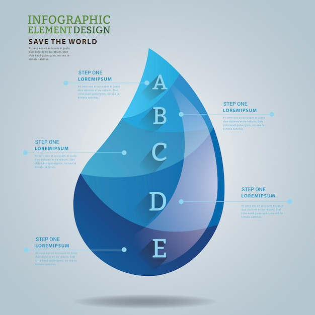 3d water shape and ecology concept idea infographic. Premium Vector