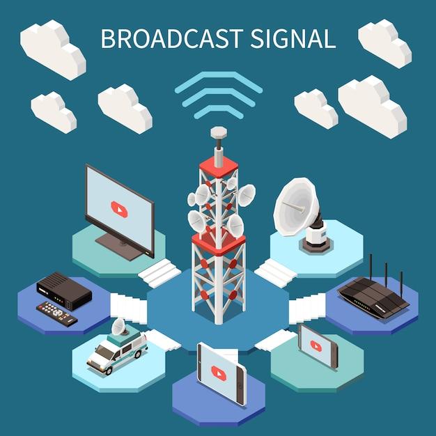 Вещание изометрической композиции со спутниковыми антеннами и электронными устройствами 3d векторная иллюстрация Бесплатные векторы
