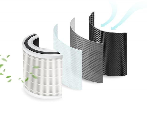4層のクリーンエアフィルターと消毒剤。汚染、ウイルス、バクテリア、pm2.5、ほこり、カーエアコンをろ過します。コロナウイルスから安全な空気浄化システム。現実的なファイル。 Premiumベクター