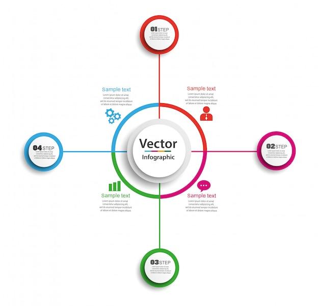 Шаблон оформления круга инфографики с шагами 4 для бизнеса Premium векторы