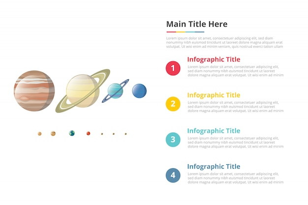 4点の自由空間テキスト記述を持つ銀河サイズ比較インフォグラフィックテンプレートの様々な惑星 Premiumベクター