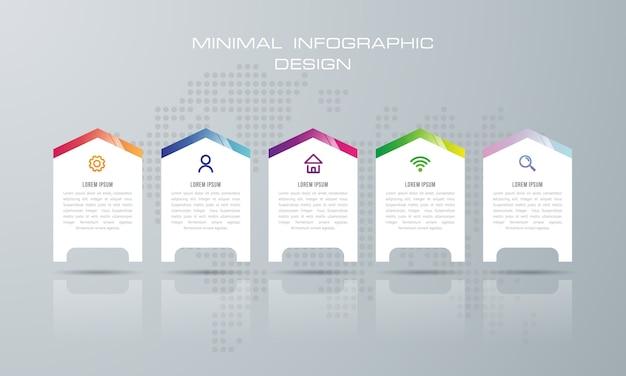 5つのオプションを持つインフォグラフィックテンプレート Premiumベクター