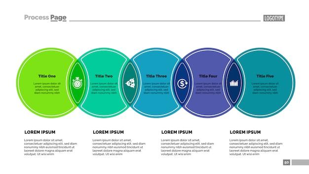 5つの円のプロセスチャートテンプレート。ビジネスデータ。 無料ベクター