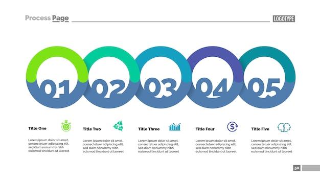 説明スライドテンプレートを含む5つの円のフローチャート。ビジネスデータ。グラフ、図 無料ベクター