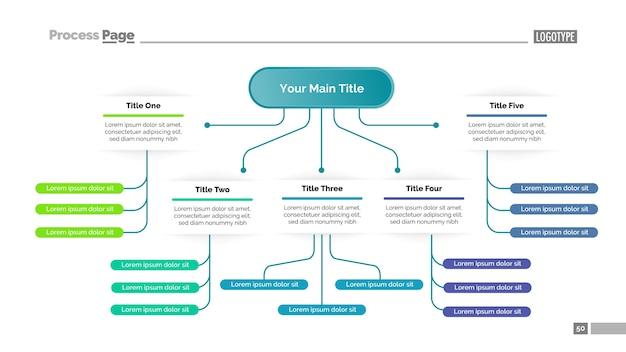 5要素のテンプレートを持つツリー図 無料ベクター