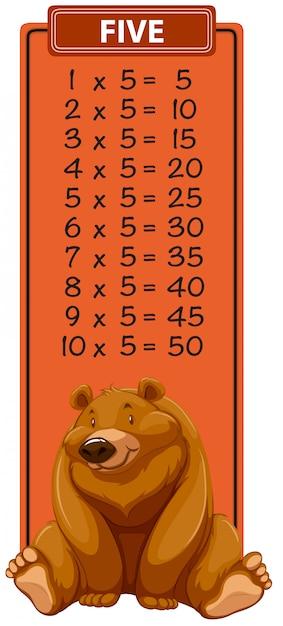 クマと5倍のテーブル 無料ベクター