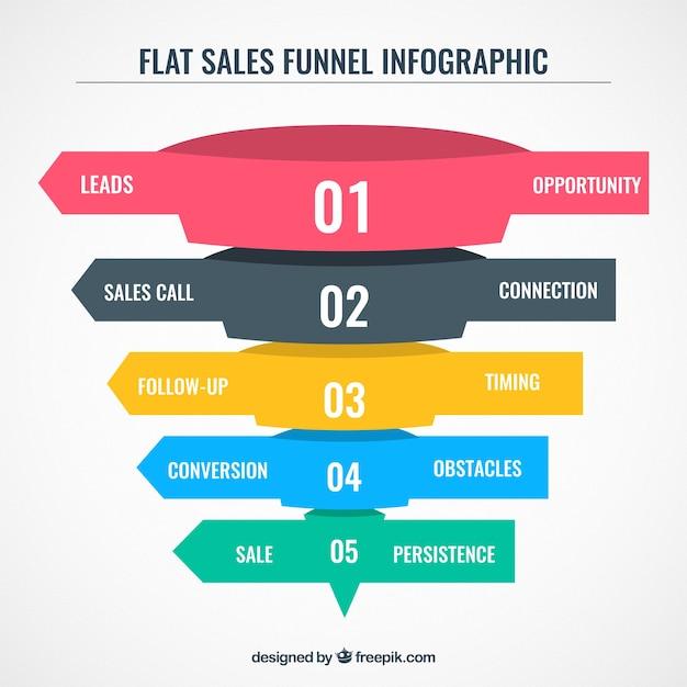 5つのステップでインフォグラフィックカラフルな販売 無料ベクター