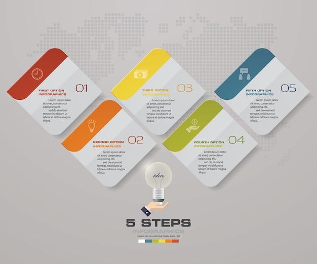 5ステップタイムラインプレゼンテーションによるインフォグラフィックスデザイン。 Premiumベクター