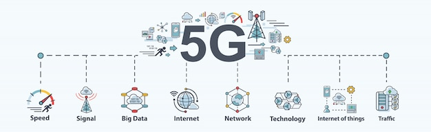 5g high speed broadband banner web icon for business and technology. Premium Vector