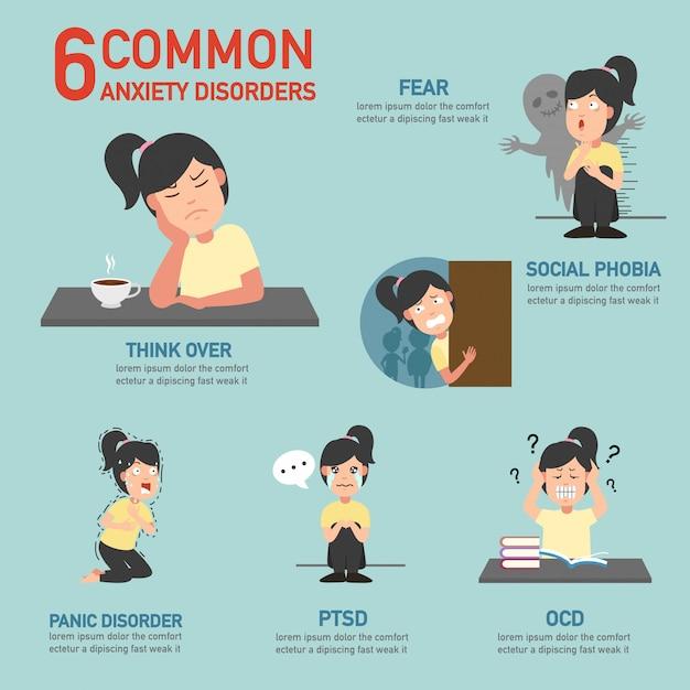 6 общих тревожных расстройств инфографики Premium векторы