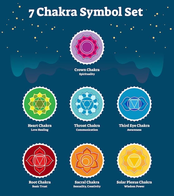 7 Chakras Symbol Vector Collection