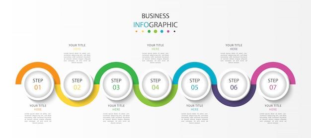 7つのステップまたはオプションを備えたビジネスタイムラインインフォグラフィック Premiumベクター