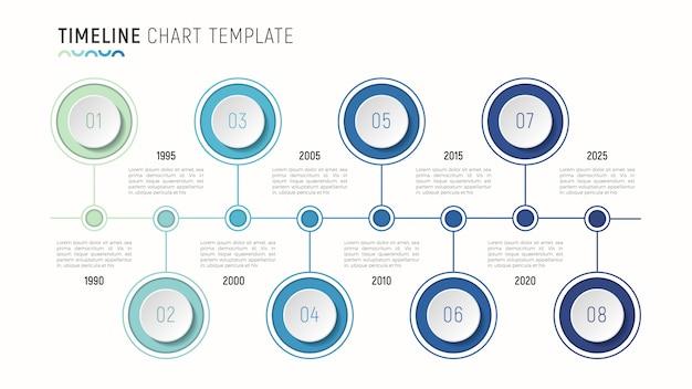 データ視覚化のためのタイムライングラフインフォグラフィックテンプレート。 8st Premiumベクター