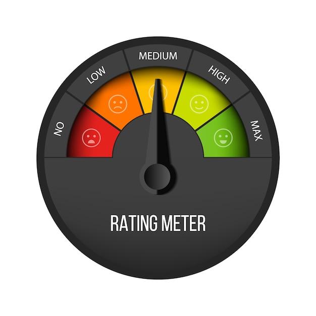 顧客満足度メーター、タコメーターの評価。 Premiumベクター