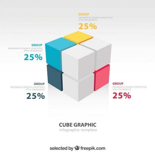 Графический куб Бесплатные векторы