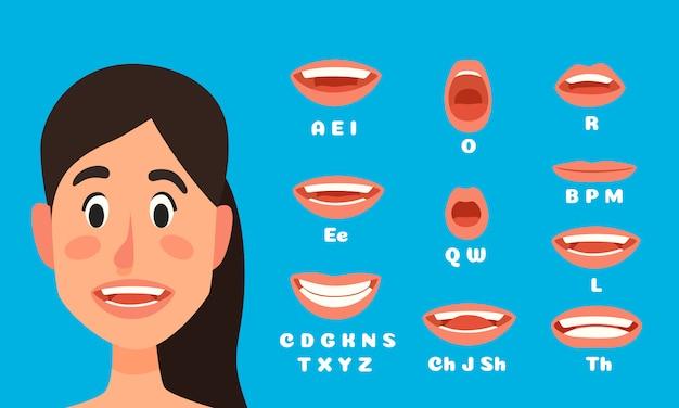 Говорящая анимация женского рта, говорящий женский персонаж, говорящие выражения рта и синхронизация речи. Premium векторы