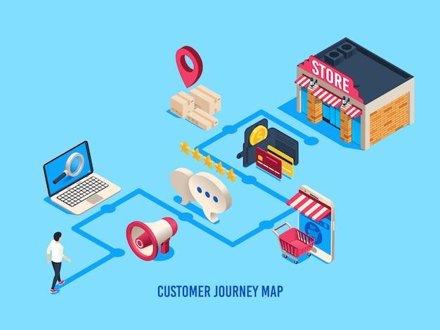 Изометрические карта путешествия клиента. клиенты обрабатывают, покупают поездки и цифровые покупки. бизнес-оценка продаж пользователя Premium векторы