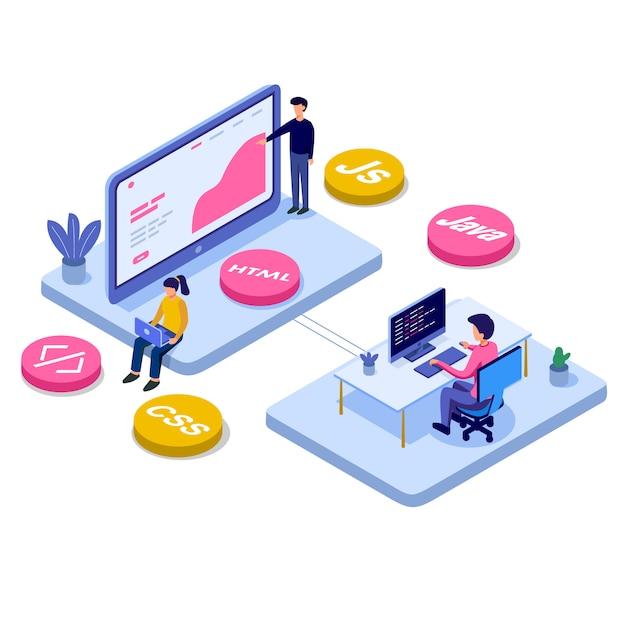 ソフトウェア、ウェブ開発、プログラミングコンセプト Premiumベクター