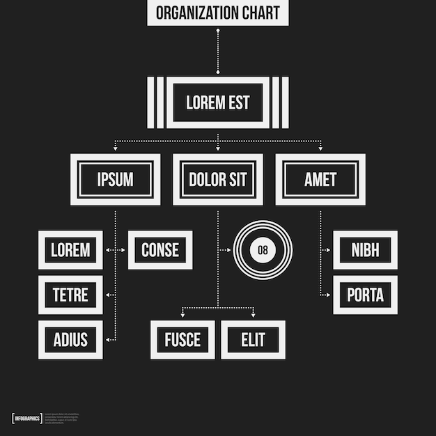 幾何要素を含む組織図テンプレート(黒い背景)。科学やビジネスプレゼンテーションに役立ちます。 Premiumベクター