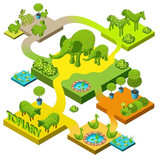 動物の形のトピアリーのある庭園。 Premiumベクター