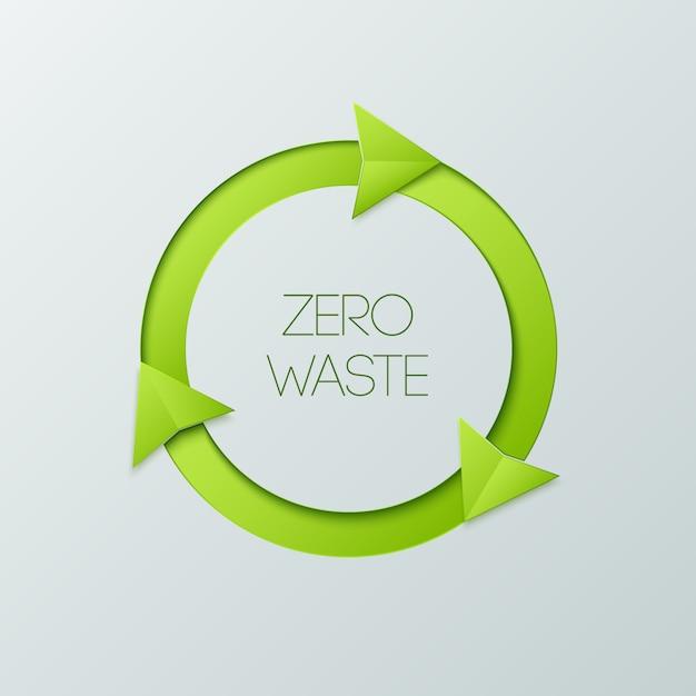 Зеленый значок нулевых отходов на белом фоне. Premium векторы