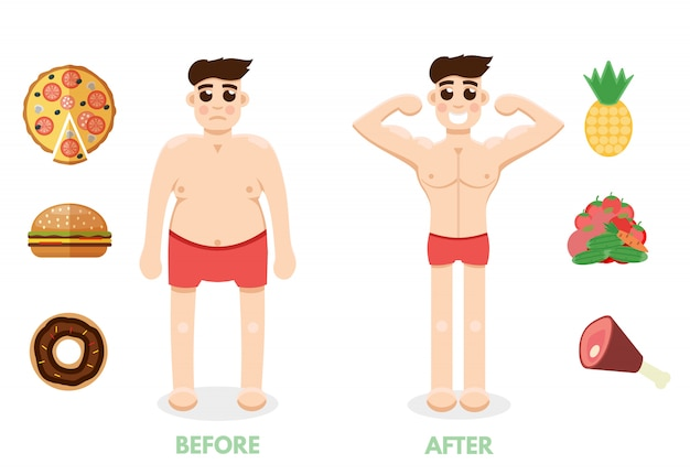 Человек до и после фитнеса Premium векторы
