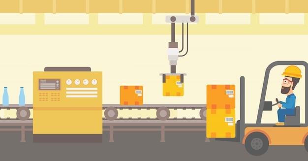 ロボット包装生産ライン Premiumベクター