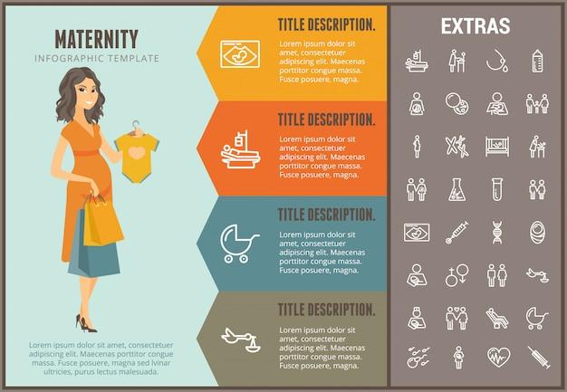 Шаблон для беременных инфографики, элементы и значки Premium векторы