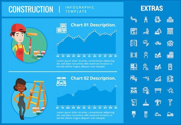 Строительный инфографический шаблон и элементы Premium векторы