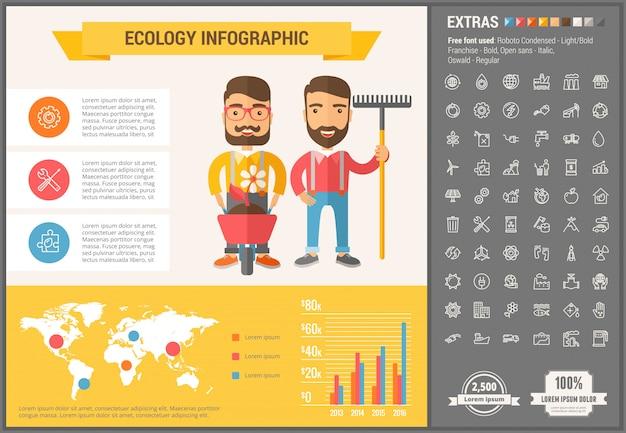 エコロジーフラットデザインインフォグラフィックテンプレートとアイコンセット Premiumベクター